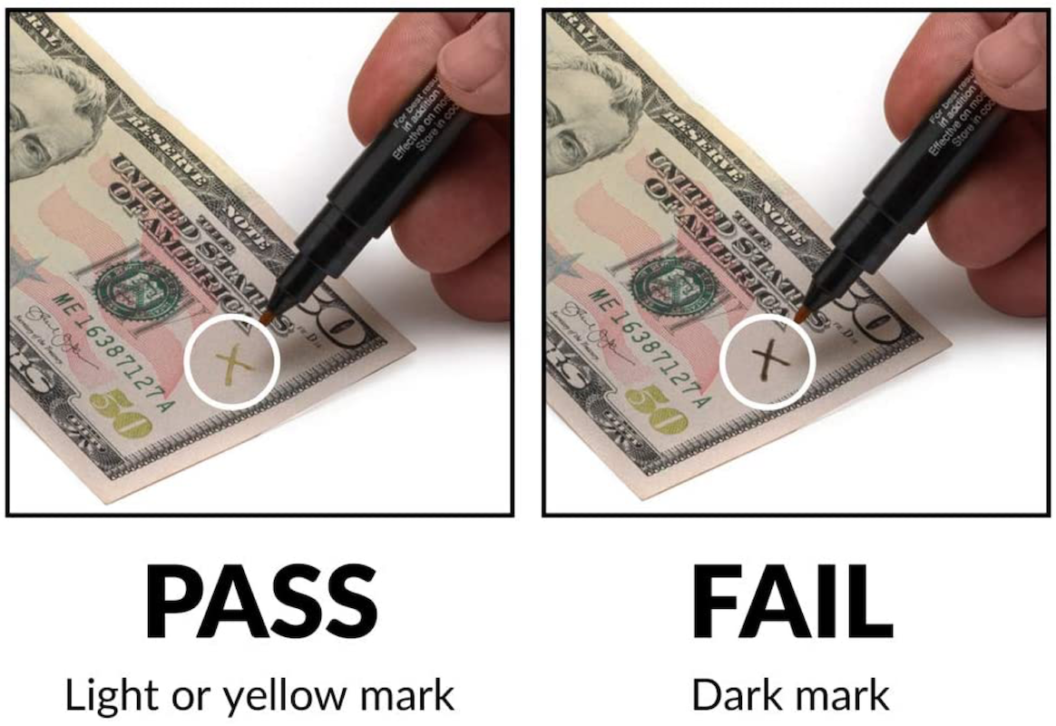 Everything You Need to Know About Counterfeit Detector Pens